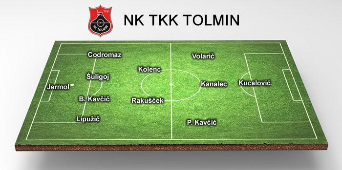 Tolmin - Ankaran