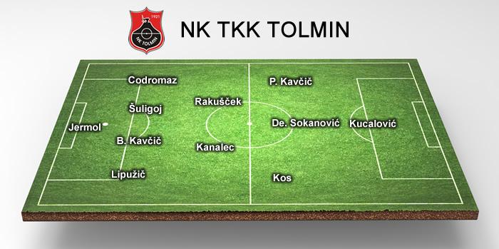 Tolmin - Dob