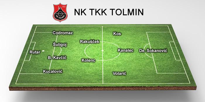 Tolmin - Triglav